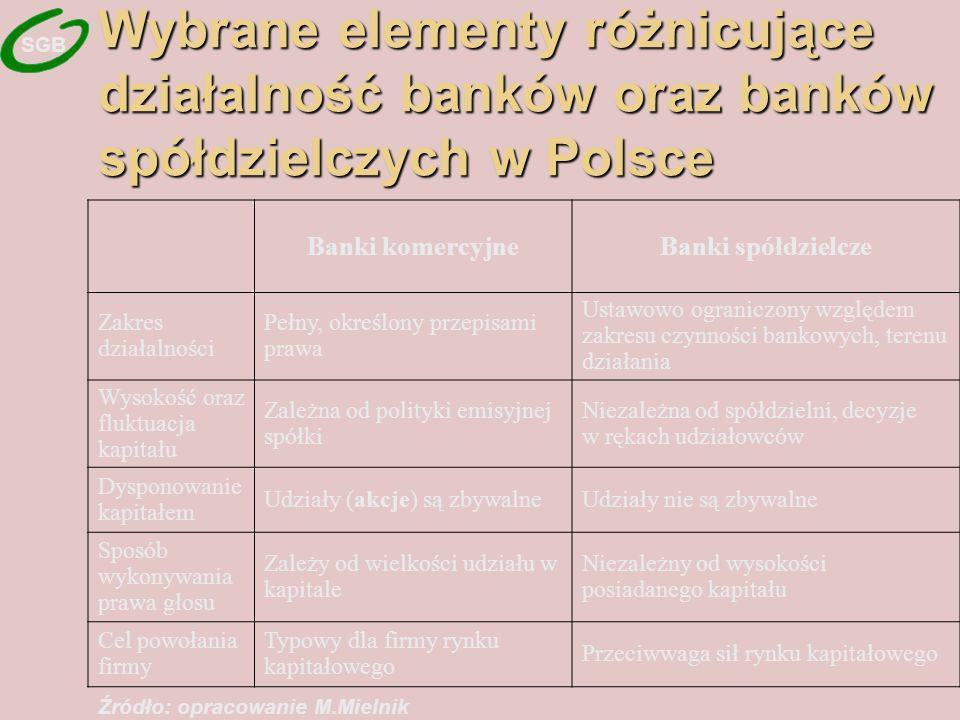 SGB Wybrane elementy różnicujące działalność banków oraz banków spółdzielczych w Polsce. Banki komercyjne.