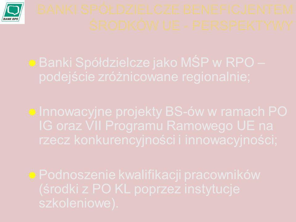 BANKI SPÓŁDZIELCZE BENEFICJENTEM ŚRODKÓW UE - PERSPEKTYWY