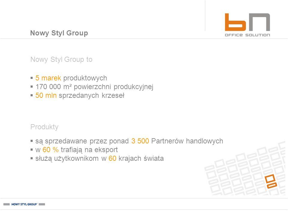 Nowy Styl Group Nowy Styl Group to. 5 marek produktowych. 170 000 m² powierzchni produkcyjnej. 50 mln sprzedanych krzeseł.