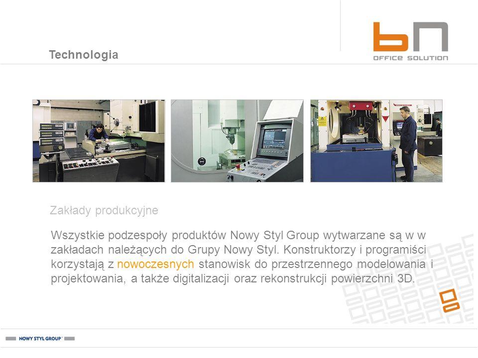 Technologia Zakłady produkcyjne.