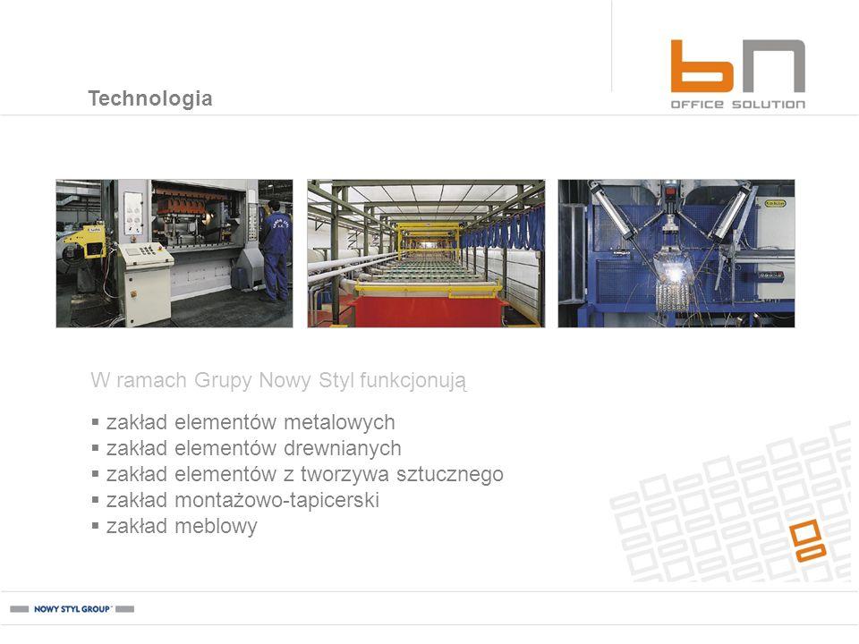 Technologia W ramach Grupy Nowy Styl funkcjonują. zakład elementów metalowych. zakład elementów drewnianych.