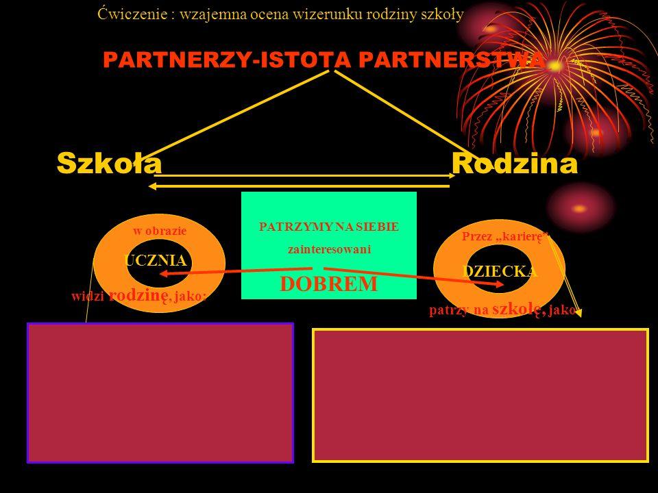 PARTNERZY-ISTOTA PARTNERSTWA
