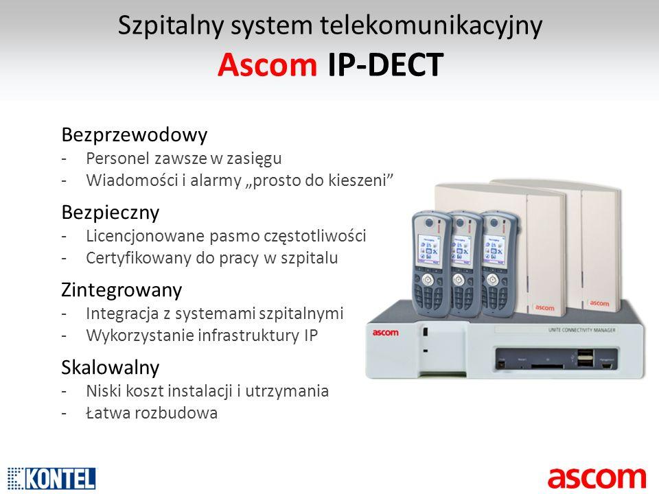 Szpitalny system telekomunikacyjny