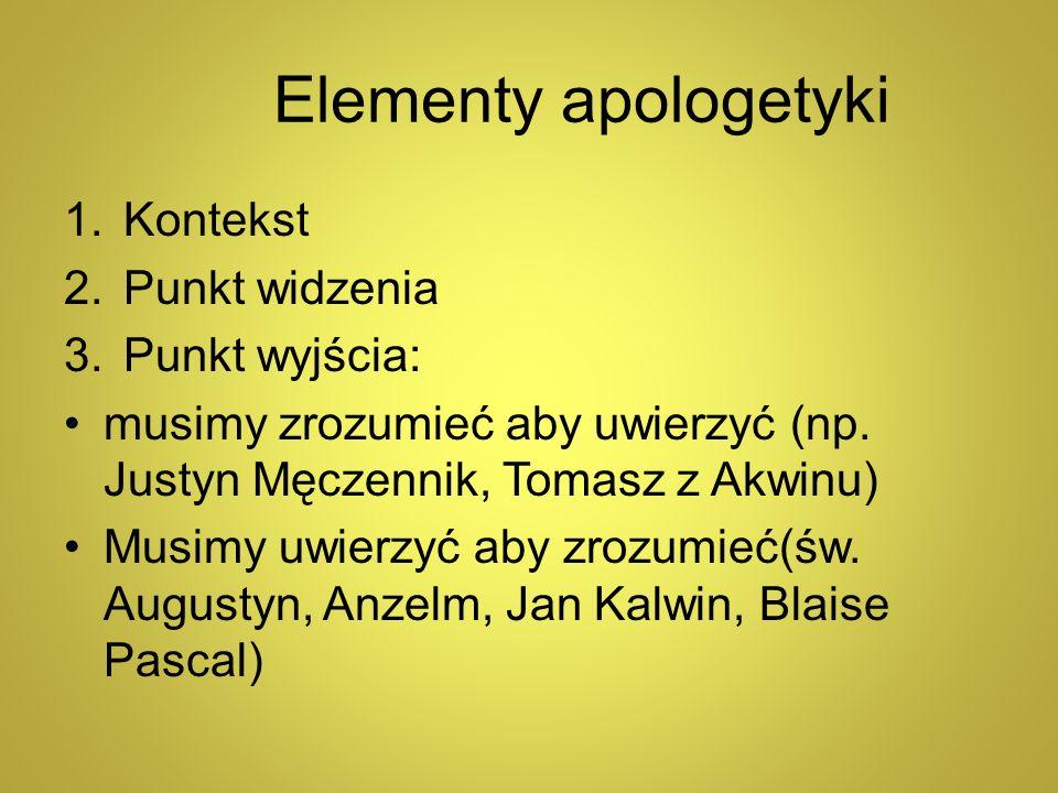 Elementy apologetyki Kontekst Punkt widzenia Punkt wyjścia: