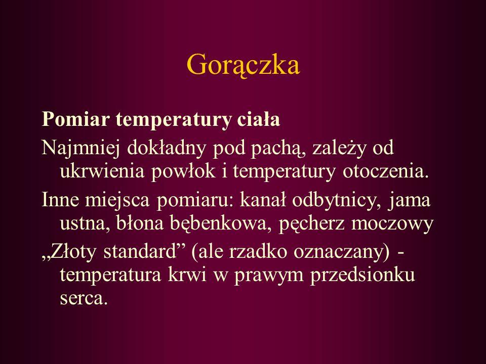 Gorączka Pomiar temperatury ciała