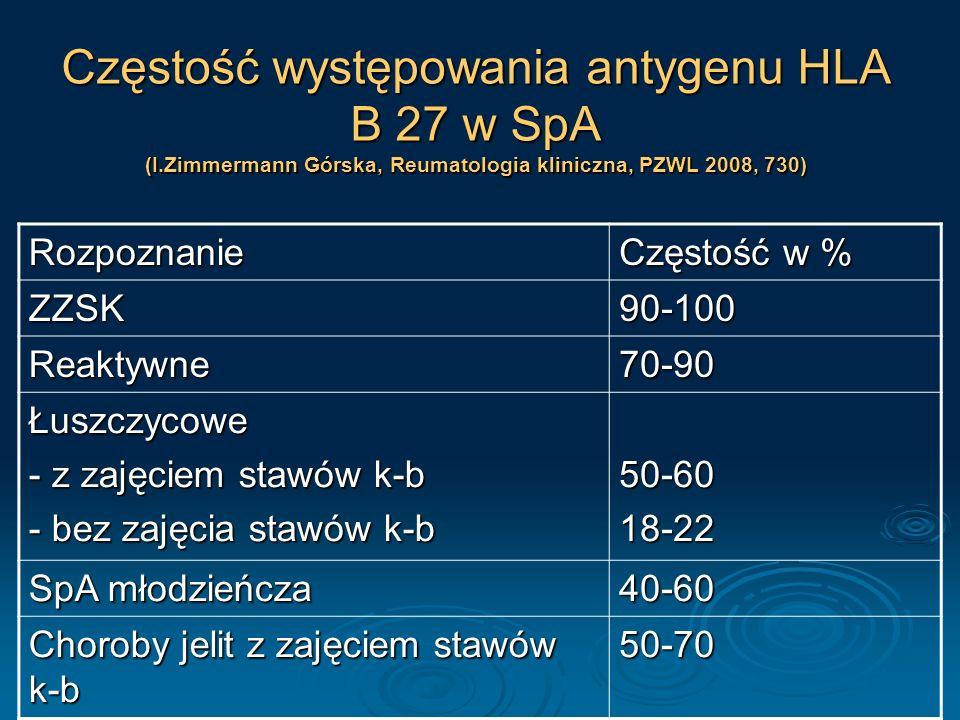 Częstość występowania antygenu HLA B 27 w SpA (I