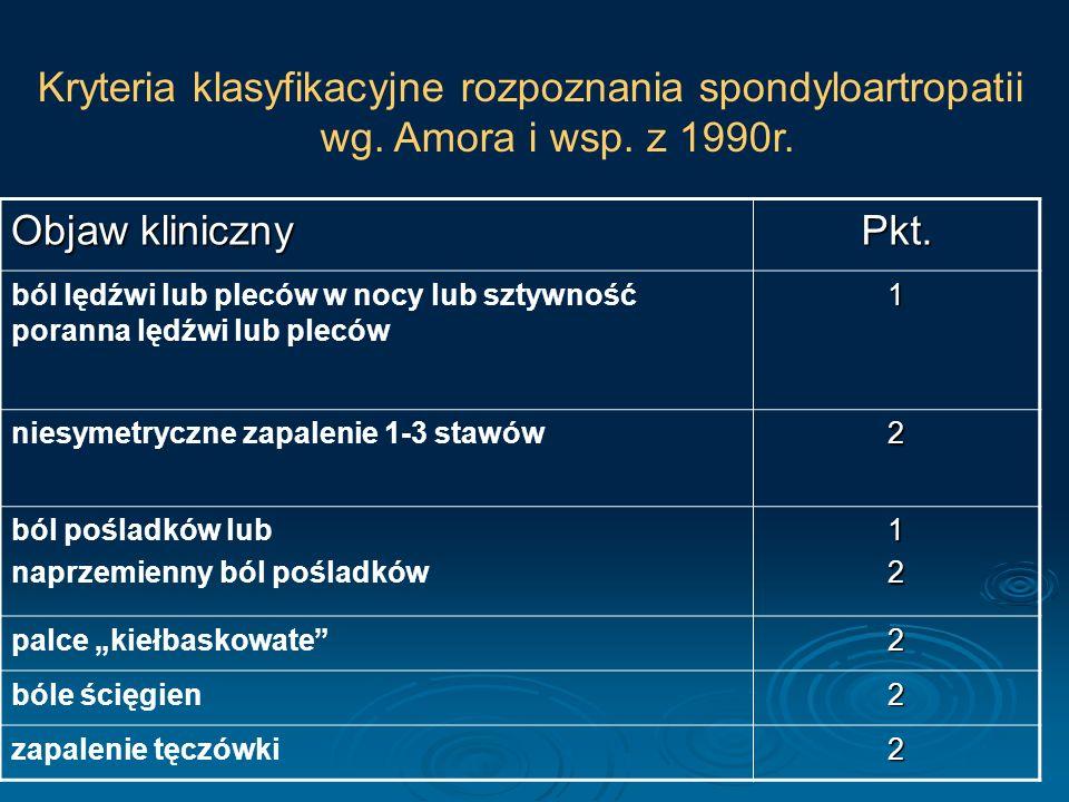 Kryteria klasyfikacyjne rozpoznania spondyloartropatii wg. Amora i wsp