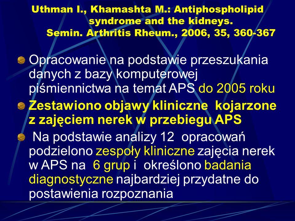 Zestawiono objawy kliniczne kojarzone z zajęciem nerek w przebiegu APS