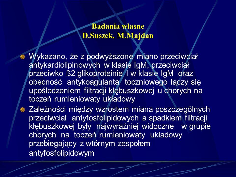Badania własne D.Suszek, M.Majdan