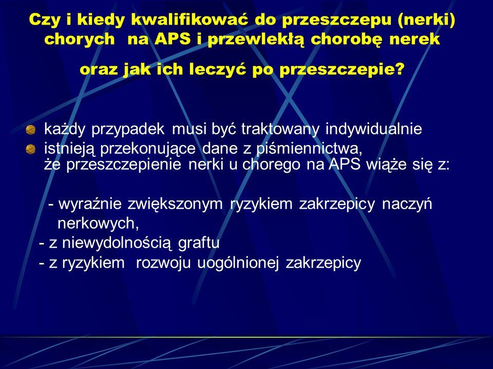 Czy i kiedy kwalifikować do przeszczepu (nerki) chorych na APS i przewlekłą chorobę nerek oraz jak ich leczyć po przeszczepie