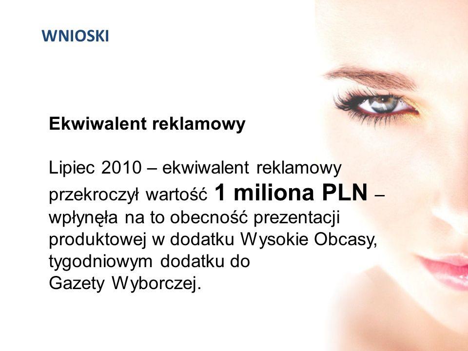 WNIOSKI Ekwiwalent reklamowy.
