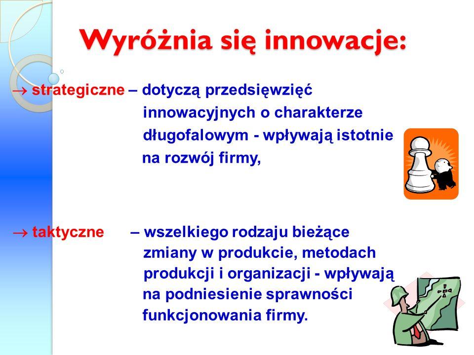Wyróżnia się innowacje: