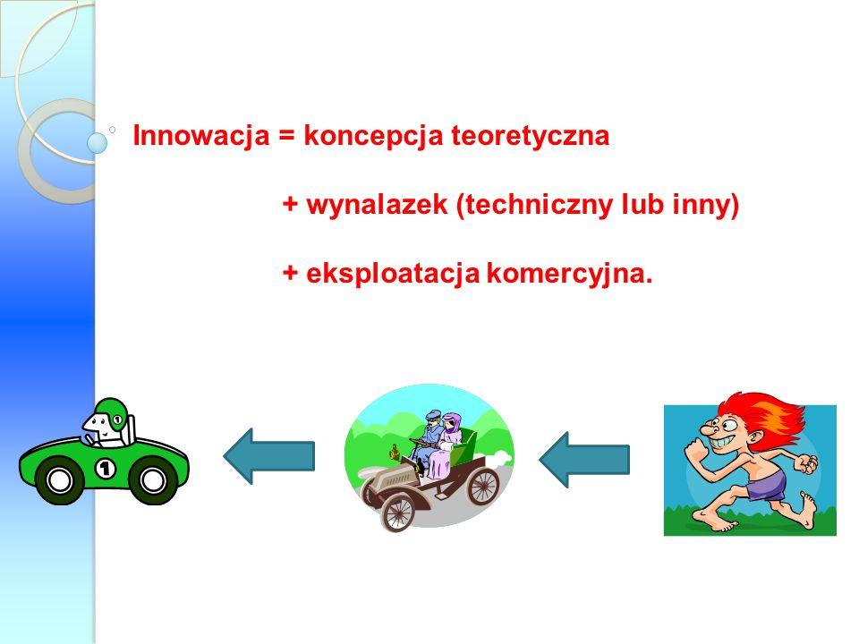 Innowacja = koncepcja teoretyczna
