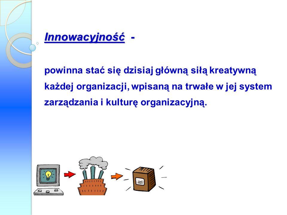 Innowacyjność -