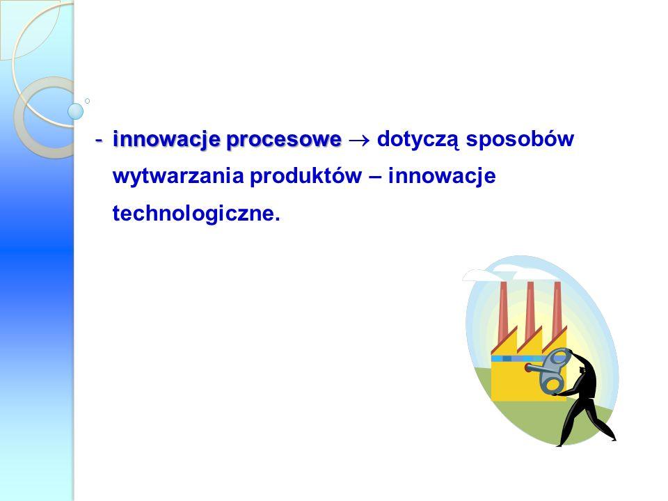 innowacje procesowe  dotyczą sposobów wytwarzania produktów – innowacje technologiczne.