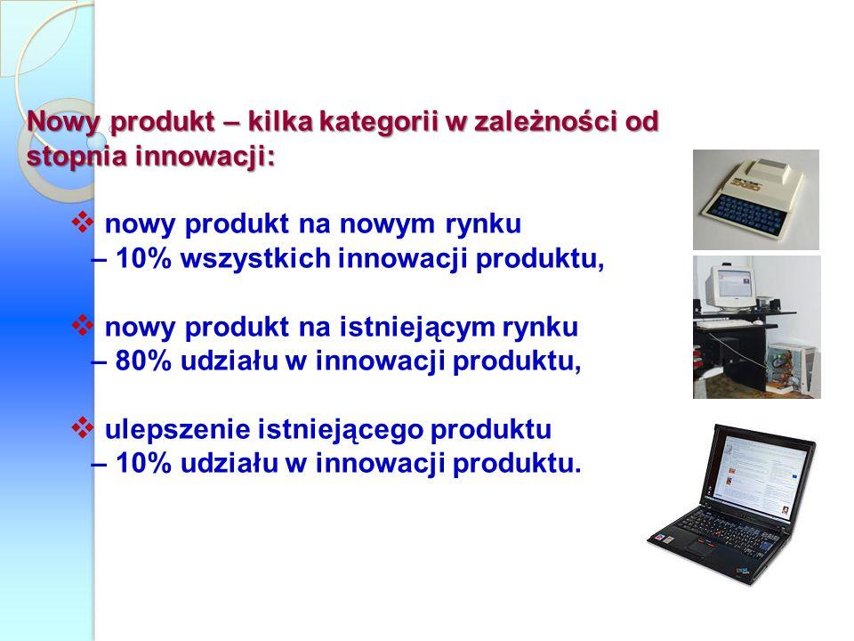 Nowy produkt – kilka kategorii w zależności od stopnia innowacji: