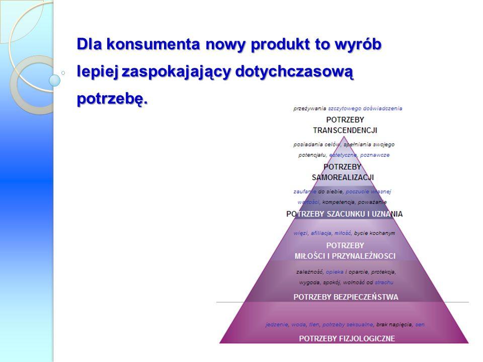 Dla konsumenta nowy produkt to wyrób lepiej zaspokajający dotychczasową potrzebę.