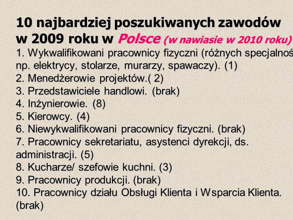 10 najbardziej poszukiwanych zawodów w 2009 roku w Polsce (w nawiasie w 2010 roku) 1.