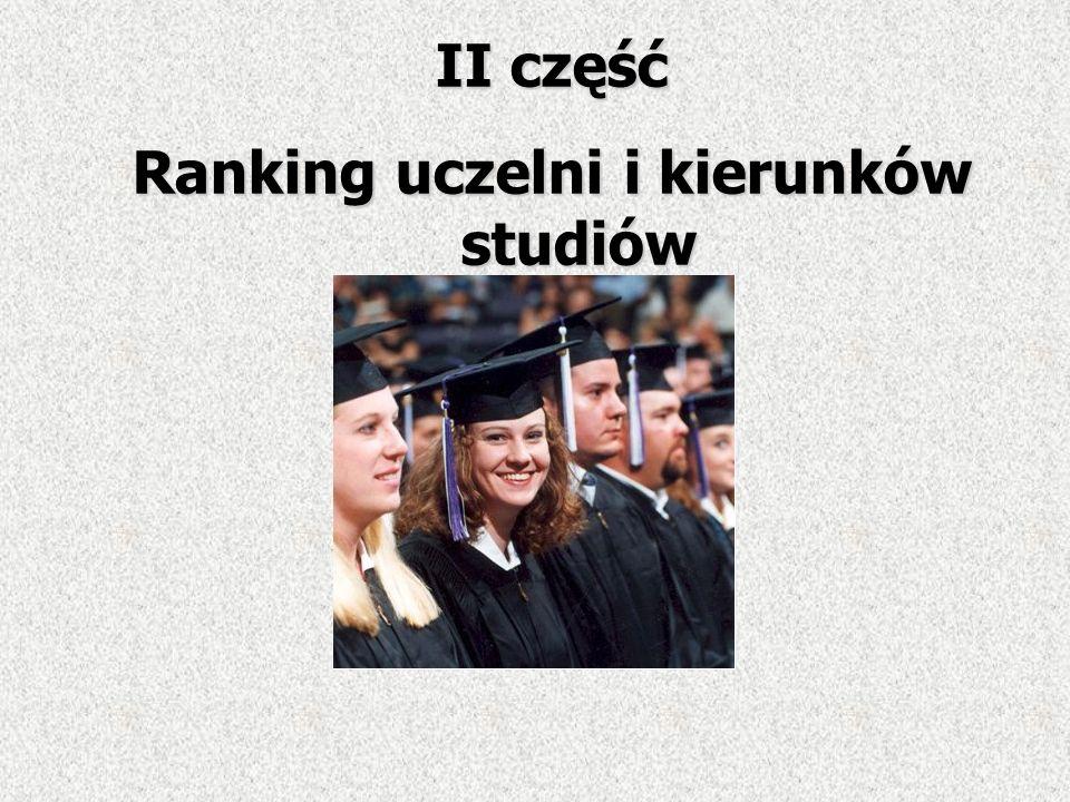 Ranking uczelni i kierunków studiów