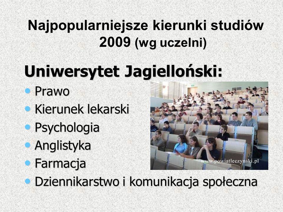 Najpopularniejsze kierunki studiów 2009 (wg uczelni)