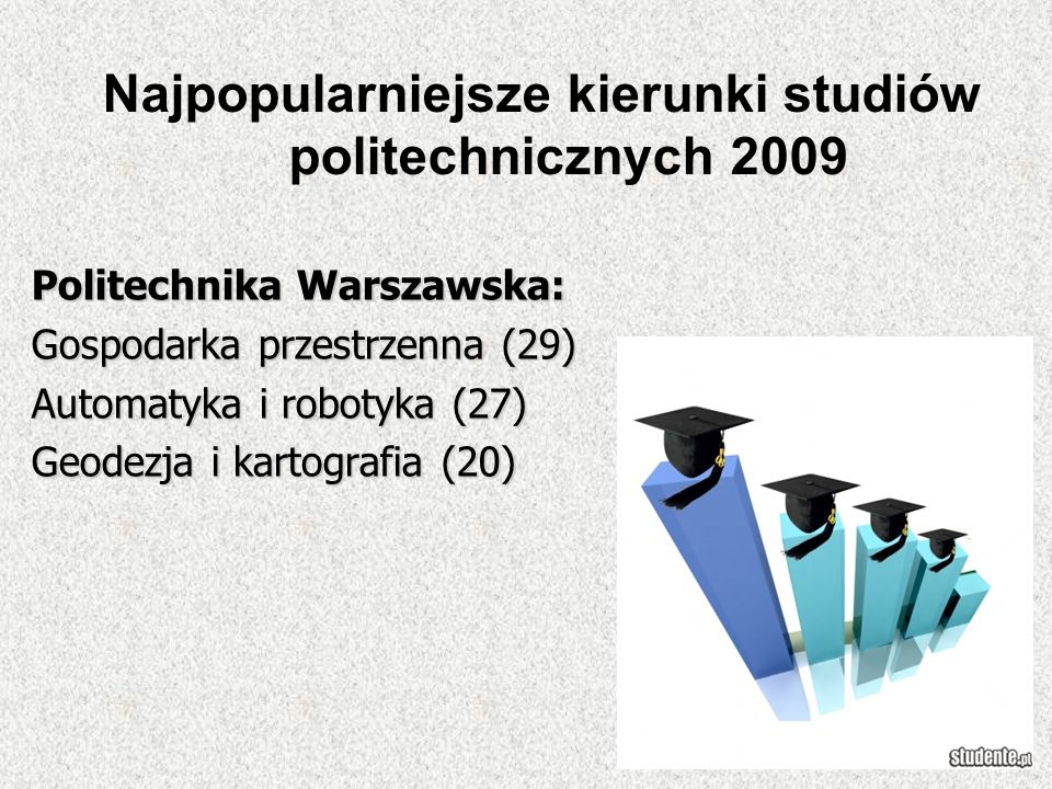 Najpopularniejsze kierunki studiów politechnicznych 2009