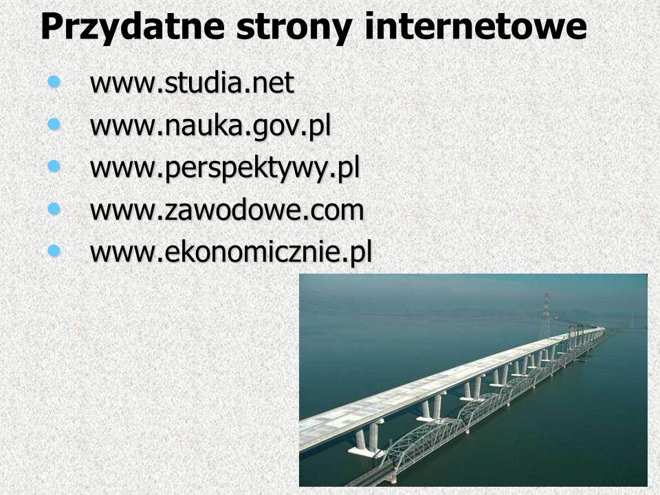 Przydatne strony internetowe