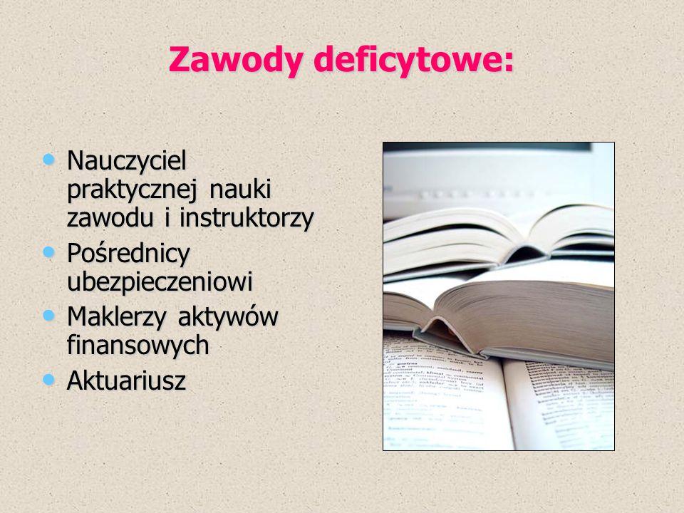 Zawody deficytowe: Nauczyciel praktycznej nauki zawodu i instruktorzy