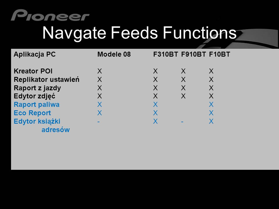 Navgate Feeds Functions