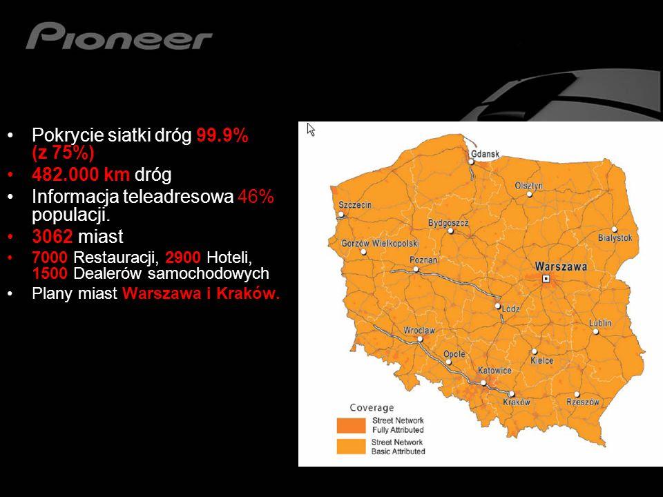 Pokrycie siatki dróg 99.9% (z 75%) 482.000 km dróg