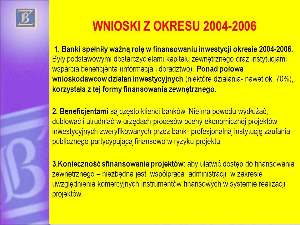 WNIOSKI Z OKRESU 2004-2006