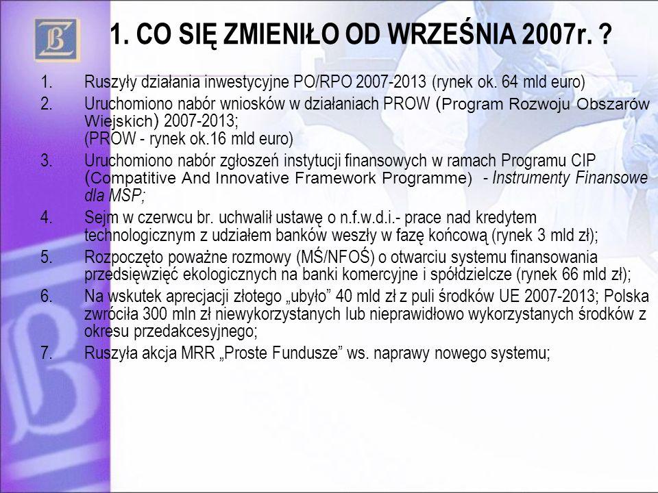 1. CO SIĘ ZMIENIŁO OD WRZEŚNIA 2007r.