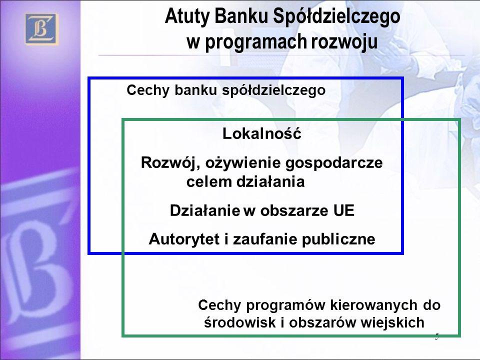 Atuty Banku Spółdzielczego w programach rozwoju