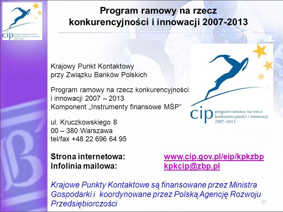 Program ramowy na rzecz konkurencyjności i innowacji 2007-2013