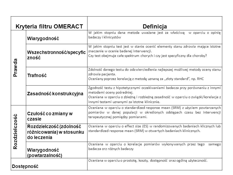 Kryteria filtru OMERACT