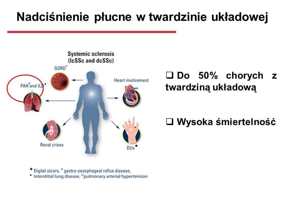 Nadciśnienie płucne w twardzinie układowej
