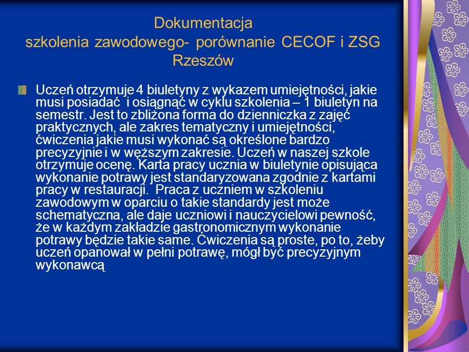 Dokumentacja szkolenia zawodowego- porównanie CECOF i ZSG Rzeszów