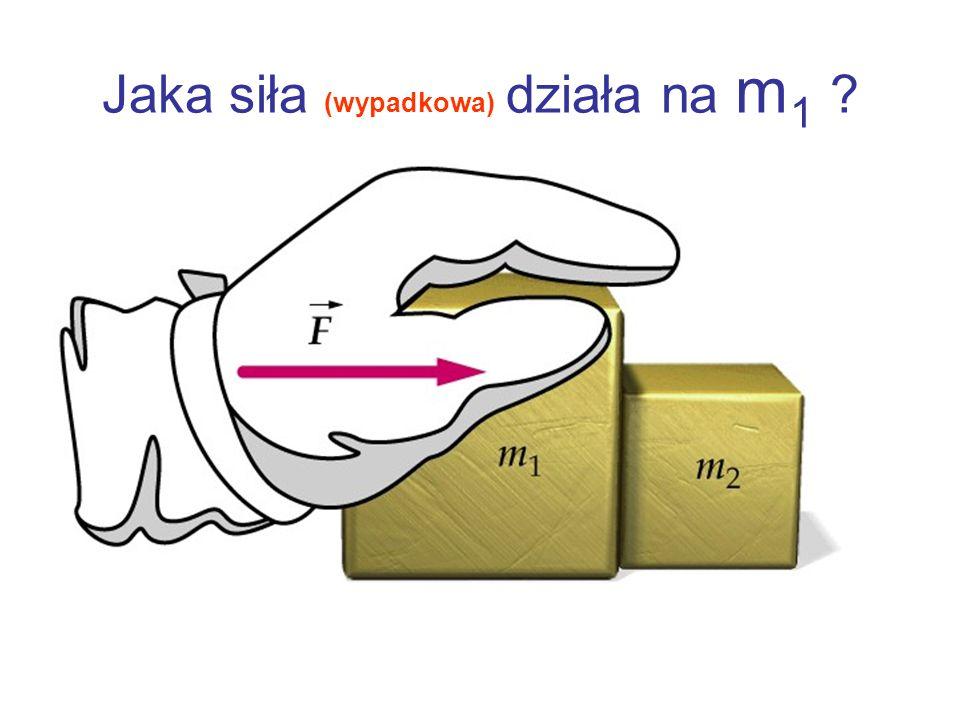 Jaka siła (wypadkowa) działa na m1
