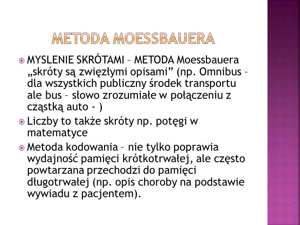 METODA Moessbauera