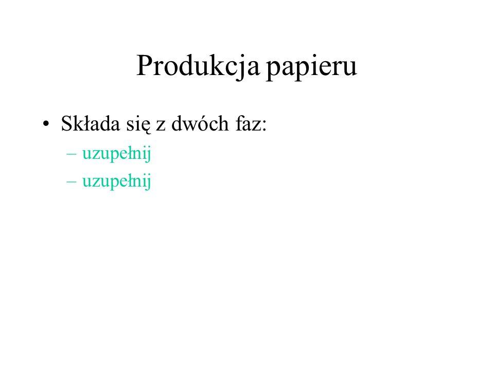 Produkcja papieru Składa się z dwóch faz: uzupełnij