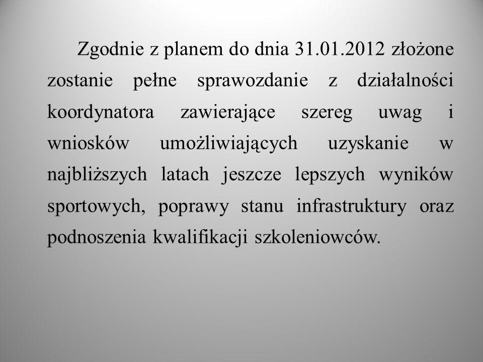 Zgodnie z planem do dnia 31. 01
