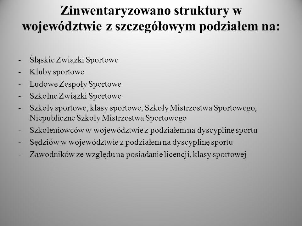Zinwentaryzowano struktury w województwie z szczegółowym podziałem na: