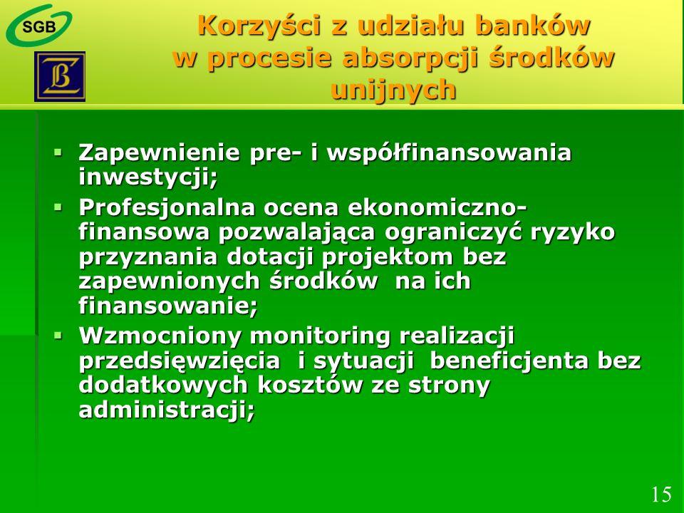 Korzyści z udziału banków w procesie absorpcji środków unijnych