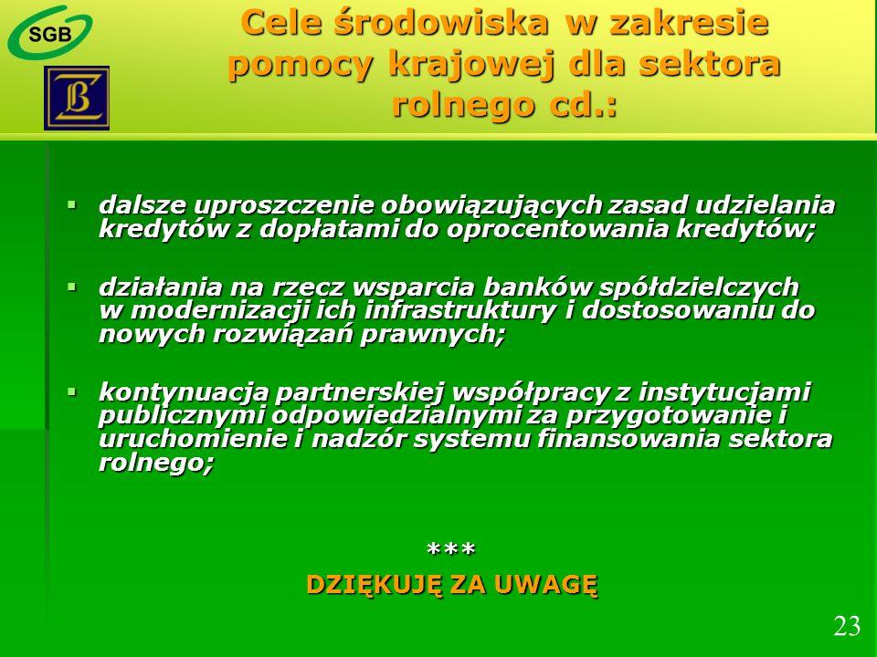Cele środowiska w zakresie pomocy krajowej dla sektora rolnego cd.:
