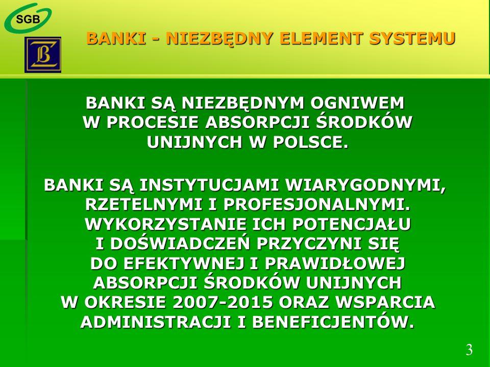 BANKI - NIEZBĘDNY ELEMENT SYSTEMU