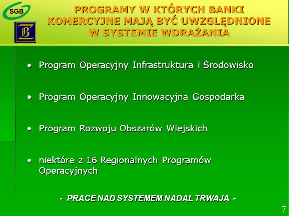 - PRACE NAD SYSTEMEM NADAL TRWAJĄ -