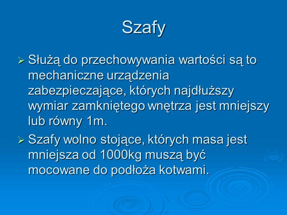 Szafy