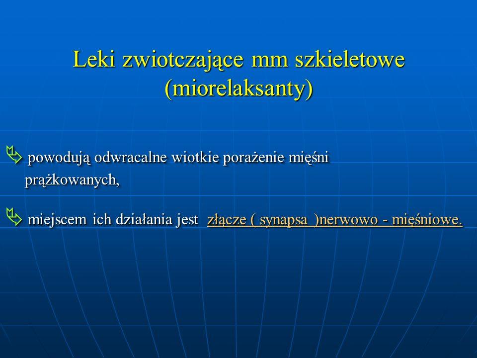 Leki zwiotczające mm szkieletowe (miorelaksanty)