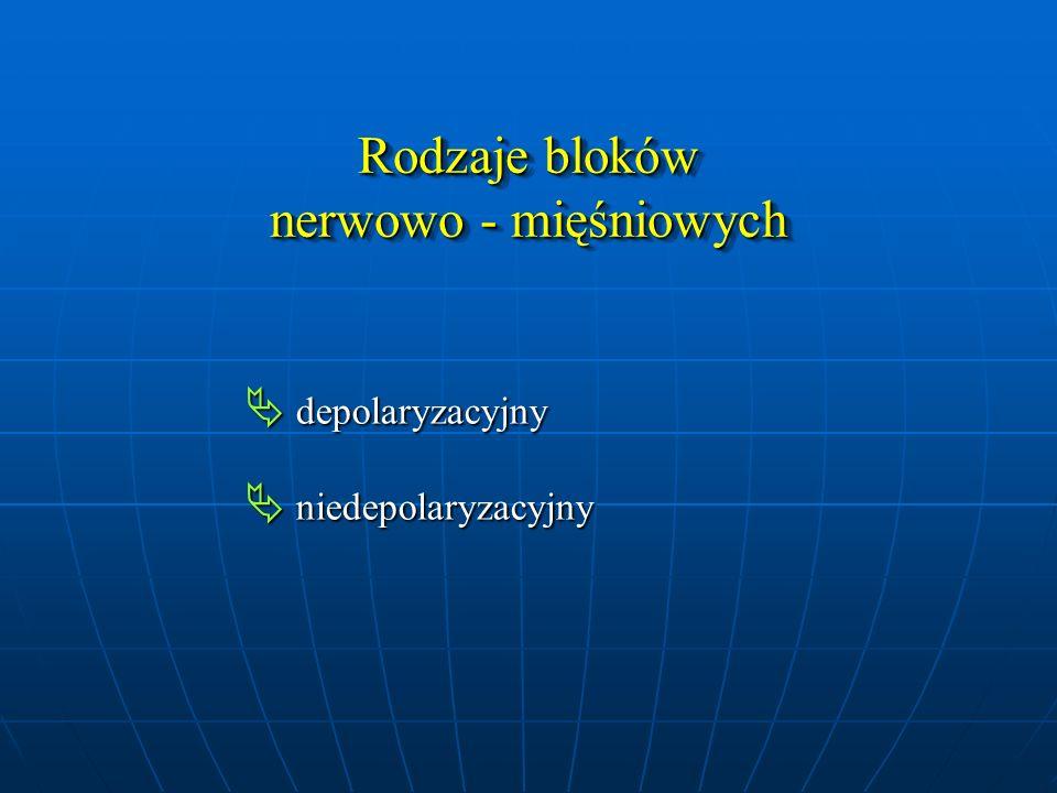 Rodzaje bloków nerwowo - mięśniowych