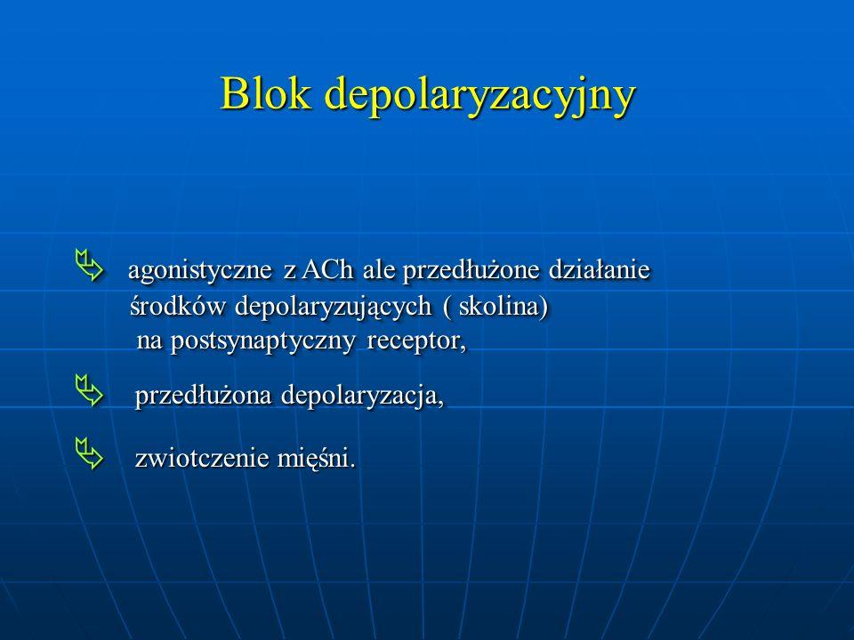 Blok depolaryzacyjny  agonistyczne z ACh ale przedłużone działanie