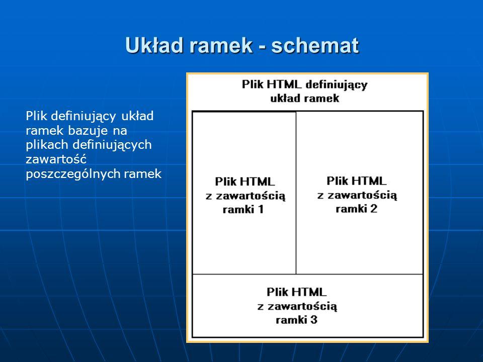 Układ ramek - schematPlik definiujący układ ramek bazuje na plikach definiujących zawartość poszczególnych ramek.